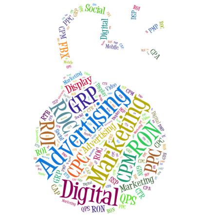DigitalAdvertisingAcronyms