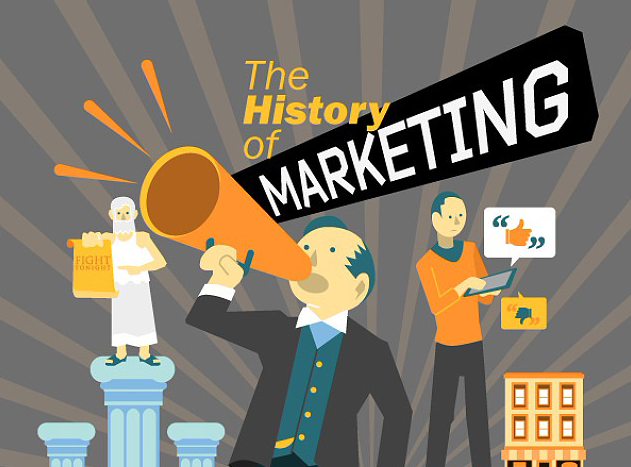 Marketing History