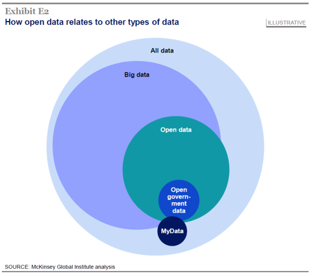 MGI_Open_Data_exhibit1