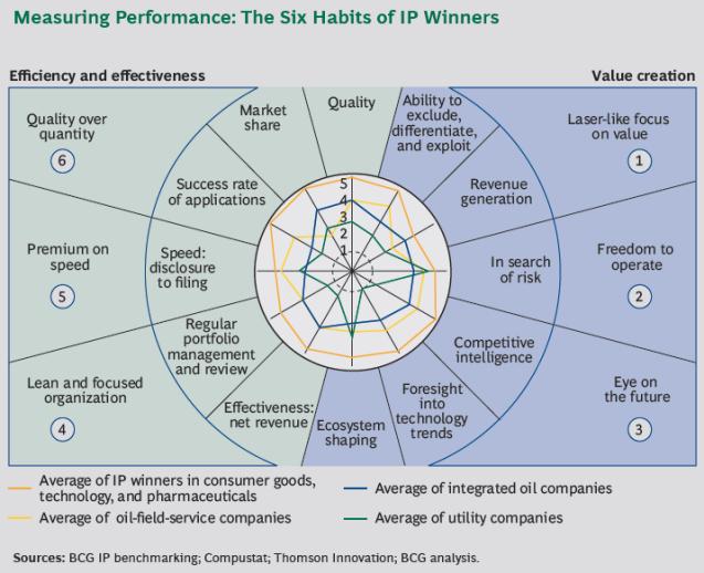 Most_Innovative_Companies_2013_exhibit_2