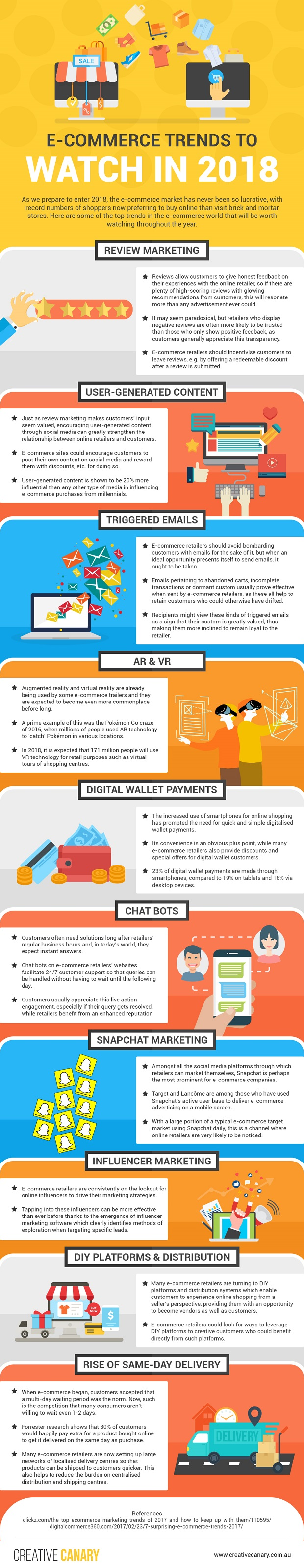 10-ecommerce-trends-to-watch-in-2018